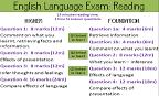 English reading paper