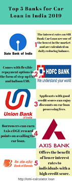 Sbi Car Loan Rate Of Interest Chart We Have Listed Out The Top Banks In The Country Who Offer