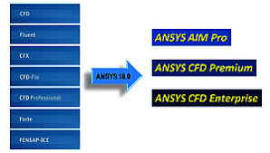 Ansys 18 2 Release Update