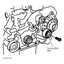1995 jeep wrangler serpentine belt routing audi 2 2l engine diagram at free freeautoresponder
