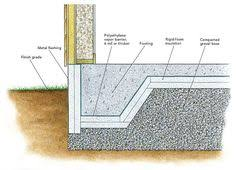 25 Best Foundations Images On Pinterest  Foundation Construction Types Of House Foundations