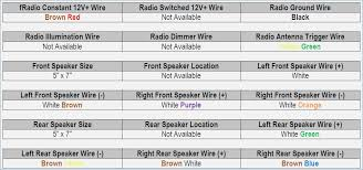1997 honda civic stereo wiring diagram