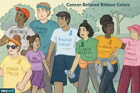 Cancer Color Chart Months List Of Colors And Months For Cancer Ribbons