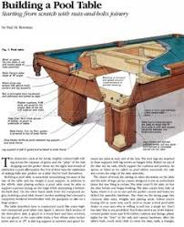 Wooden Game Table Plans Pool Table Plans Table plans Woodworking plans and Pool table 41