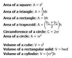 Basic Math Formulas Chart Praxis Math Formulas Cheat Sheet Magoosh Praxis Blog