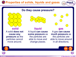 Gas Liquid Solids Solids Liquids And Gases