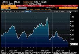 Commodities Re Thunk Seeking Alpha