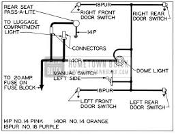 1980 chevy truck fuse box 1980 wiring diagrams