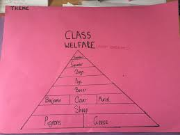animal farm notes ms nitsche s national classes animal farm notes