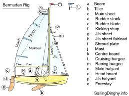 mast design sailing dinghy design complete mast boom mast design sailing dinghy design complete mast boom