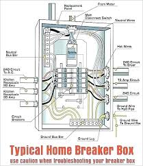 replace electrical box cost to replace fuse box with breaker panel Murano Fuse Box Circuit replace electrical box cost to replace fuse box with breaker panel simple wiring diagram com replace wiring replace electrical box for ceiling fan