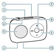 wiring diagram for 87 honda goldwing wiring diagram for car engine 1984 bmw wiring diagram additionally 1985 honda shadow wiring diagram likewise engine pressure switch wiring diagram