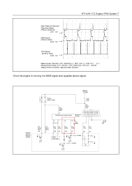 4 jh1 gesti�n electr�nica vp44 hot wire test at Vp44 Wiring Diagram