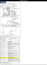 94 accord please send a diagram of the fuse box and which fuse is 2005 honda accord fuse box diagram at Honda Accord Fuse Diagram
