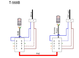 cat5 poe wiring diagram wiring diagram and hernes Cat5e Poe Wiring Diagram wiring poe schematic source warranty 1 year Cat5 Network Wiring Diagrams