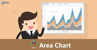 Tableau Charts Tableau Area Chart Dataflair