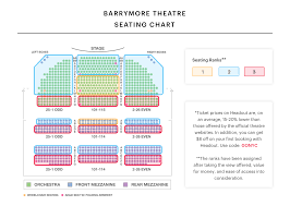 Gerald Schoenfeld Theatre Seating Chart Ethel Barrymore Theatre Seating Chart Seating Chart
