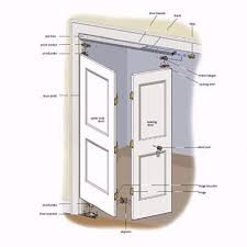 how to install bifold closet doors. Illustration: Gregory Nemec | Thisoldhouse.com From How To Install Bifold  Doors How Install Bifold Closet Doors T