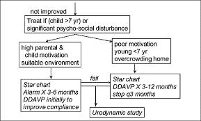 Hong Kong Journal Of Paediatrics Hk J Paediatr New Series