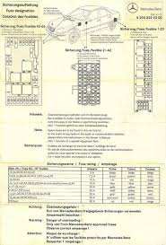 w203 c32 fuse chart mbworld org forums w203 c32 fuse chart