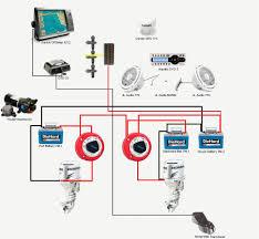 2 battery boat wiring diagram wiring Dual Battery Wiring Diagram at Boat Wiring Diagram House Battery
