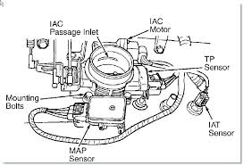 98 jeep wrangler wiring harness 1998 40 hardtop diagram product full size of 1998 jeep wrangler 40 engine rebuild kit stereo wiring harness diagram vacuum line