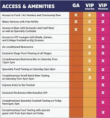 Sweetland Amphitheatre Seating Chart Tickets Rockweave Festival