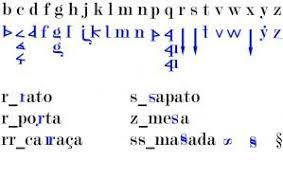 O alfabeto fonético internacional, afi. Phonetic Alphabet Ze Monteiro