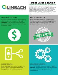 Target Value Design Target Value Solution Overview Tom Campbell