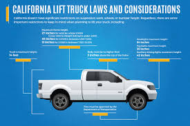 How to Lift Your Truck | Lift Laws for Dodge, Jeep, RAM | Browning ...