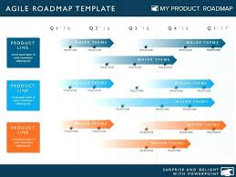 Road Map Powerpoint Program Template 8 Project Templates Free Roadmap Powerpoint Synonym
