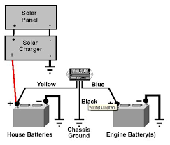 solar panel to maintain charge battery forums this way you also get the benifit of chassis battery charging when camping shore power connected or a generator