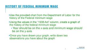 Minimum Wage Can A Person Live On It Ppt Download