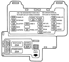 toyota fuse box diagram 1992 toyota corolla fuse box diagram 1992 image ford thunderbird mk10 tenth generation 1989 1997 fuse