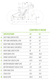 Cannondale Size Chart Height Contro E Speed Cannondale Bicycles