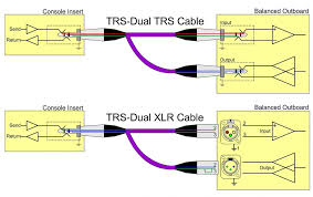 q should mixer insert connections be balanced or unbalanced? Trs Wiring Diagram if you're handy with a soldering iron, a typical y cord insert trs jack wiring diagram