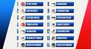 youngest players to be drafted in nba