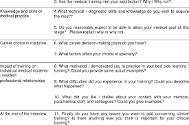 Interview Introduction Interview Guide Introduction Icebreaker Training Atmosphere 1