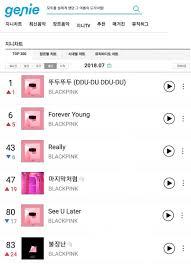 Genie Music Chart