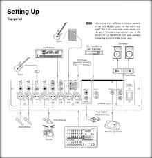pa speaker wiring diagrams wiring diagrams best wiring diagram pa speakers wiring diagram site home theatre wiring diagrams pa speaker wiring diagrams