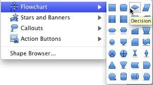 Basic Flowcharts In Microsoft Office For Mac Mac Tutorials