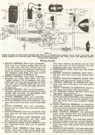 electrics wl wiring diagram and legend