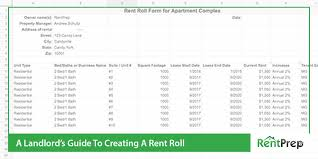 Apartment Rental Contract Sample Interesting What Is A Rent Roll All About This Report With Templates