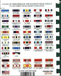 Military Medal Order Of Precedence Chart Military Awards And Decorations Precedence Decor Inspiration