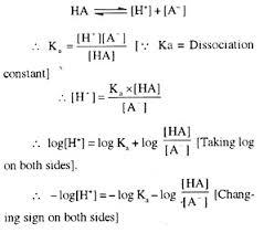 Henderson Hasselbalch Henderson Hasselbalch Equations