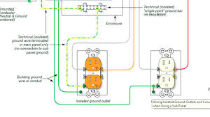 electrical junction box wiring diagram inspiration and wellread me 30 Amp Disconnect Wiring Diagram at Electrical Disconnect Wiring Diagram