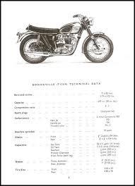1969 triumph t120 bonneville tr6