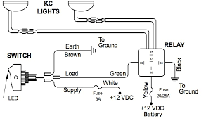 lightforce wiring diagram hecho lightforce 170 striker wiring lightforce switch wiring diagram at Lightforce Wiring Harness Instructions