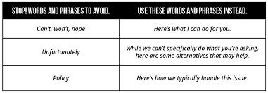 At T Customer Service Customer Service Stop Words Customer Service Life