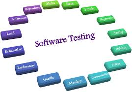 Types Of Software Testing 15 Different Types Of Software Testing Methodologies